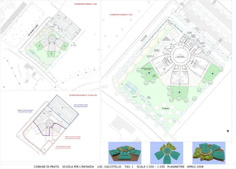 Planimetria scuola. Progetto preliminare costruzione scuola materna a Prato