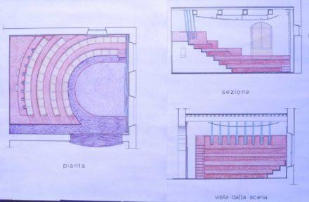 Design d'interni per sala multimediale Fattoria di Celle, Santomato