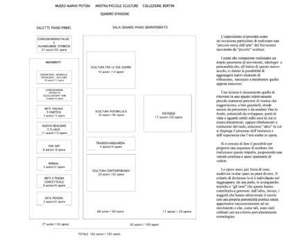 Schema generale. Progetto esecutivo esposizione Piccole Sculture della collezione Bertini, Museo Marini di Pistoia