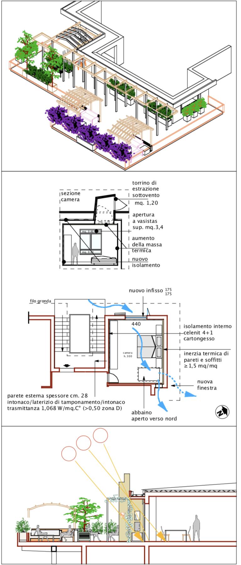 Progetto di raffrescamento passivo in un attico a Prato