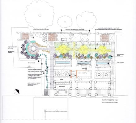Soluzione 1 per giardino all'italiana a Fiesole