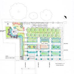 Soluzione 2 per giardino all'italiana a Fiesole